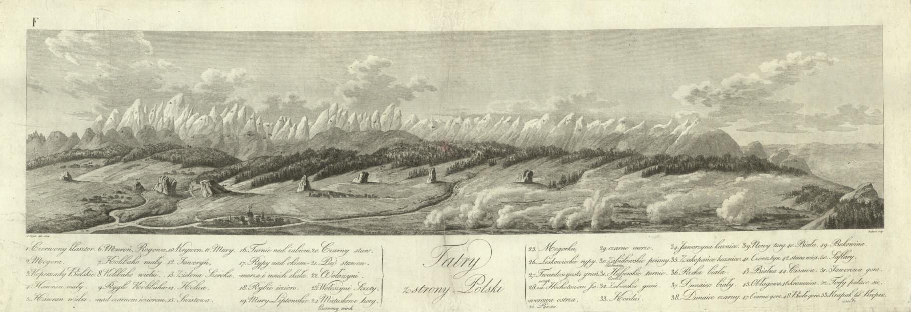 """""""Tatry z strony Polski"""" według rysunku Zygmunta Vogla, rytował Louis-Pierre Baltard, 1804 rok, źródło: Polona.pl"""